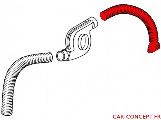 Gaine de Chauffage Droite T4