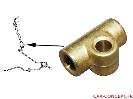 Raccord en I pour tuyau de frein